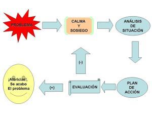 Diapositiva en Recorte